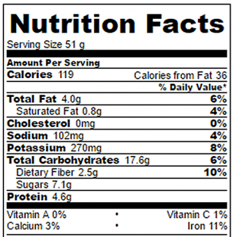 Blender Muffins Nutrition Facts