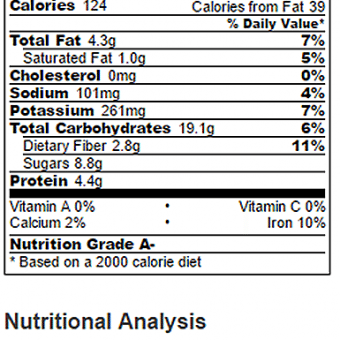 Chocolate Blender Muffins Nutrition Facts