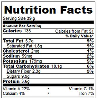 Pumpkin Blondies Nutrition