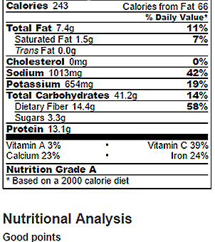 Enchiladas Nutrition
