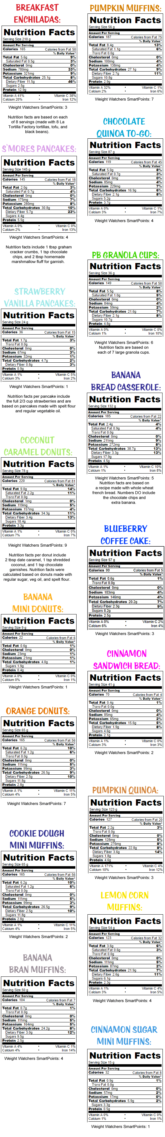 nutrition-new-1