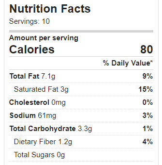 Keto Chocolate Chip Cookies Nutrition Facts