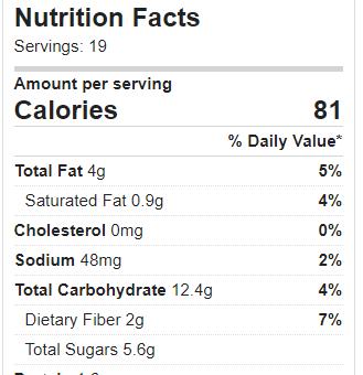 Nutrition–Chocolate Cookies