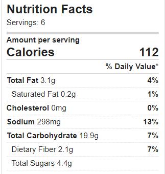 Nutrition–Sweet Potato Casserole