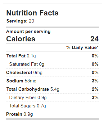blueberry pancakes nutrition facts