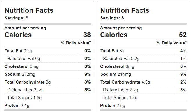 Cauliflower Crust Nutrition Facts Chocolate Covered Katie