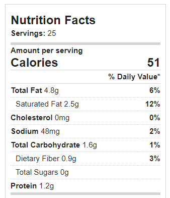 Keto Brownie Net Carbs And Nutrition Facts