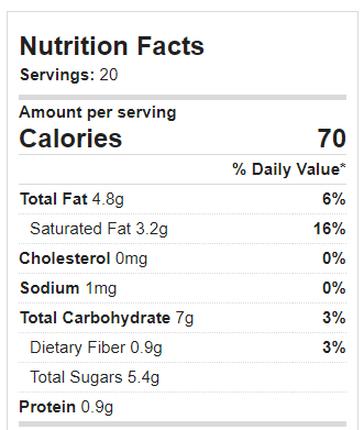 Chocolate Truffles Nutrition Facts