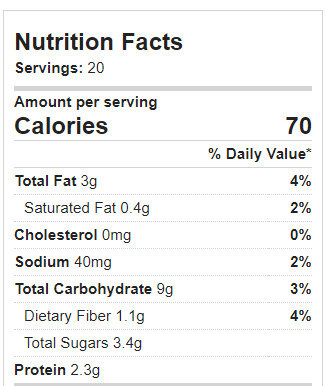 Peanut Butter No Bake Cookies Nutrition Facts
