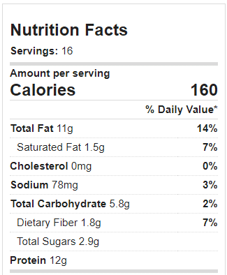 Protein Bars Nutrition Facts