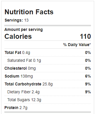 Zucchini Bread Nutrition Facts