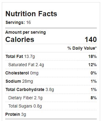 Lemon Bar Calories And Nutrition Facts