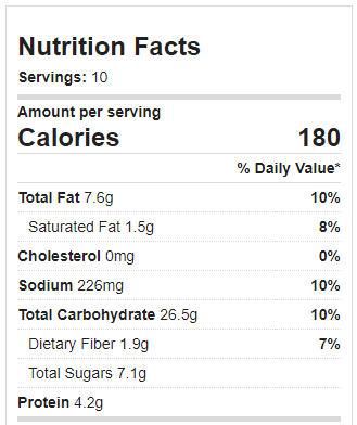 Sticky Buns Nutrition Facts