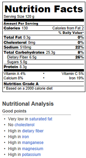 Baked Beans Calories And Nutrition Facts Chocolate Covered Katie