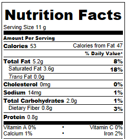 Birthday Reeses Nutrition Facts