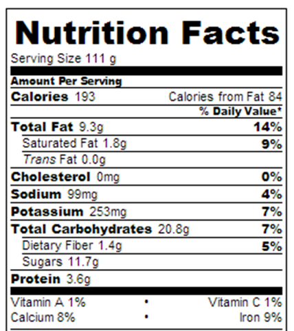 Rum Raisins Ice Cream Calories And Nutrition Facts Chocolate Covered Katie